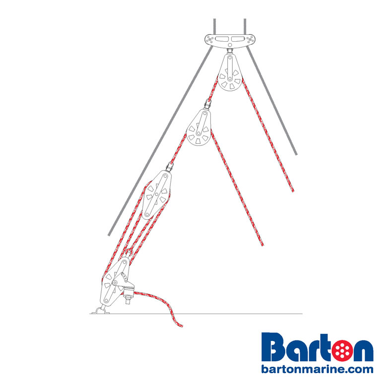 Technical Information - 16:1 Split backstay