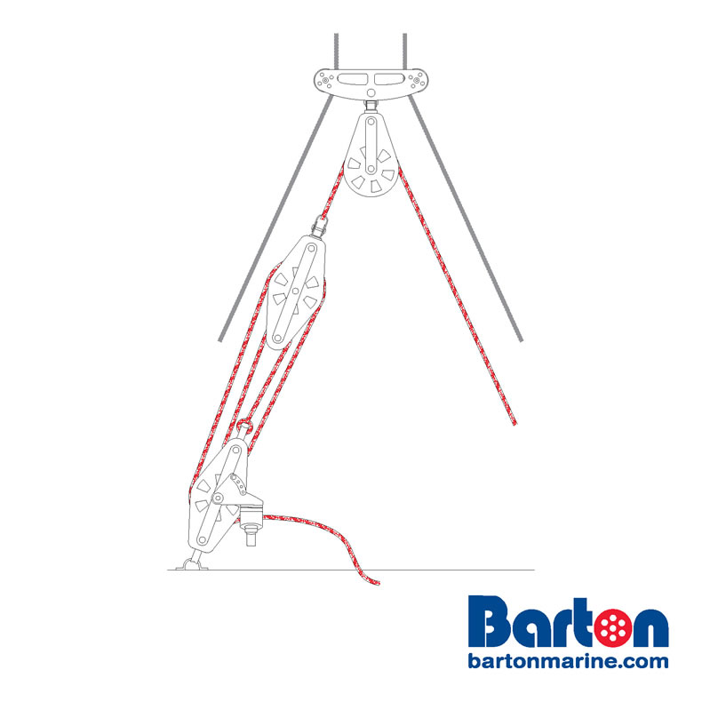 Technical Information - 8:1 Split backstay