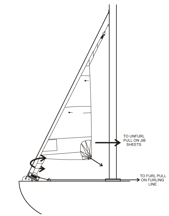 JIB FURLING FITTING INSTUCTIONS WITH SAIL HANKS