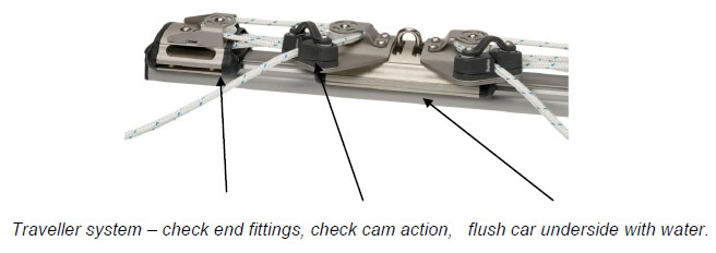 Traveller system – check end fittings, check cam action, flush car underside with water