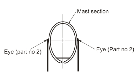 Diagram B - Showing position on sidewall