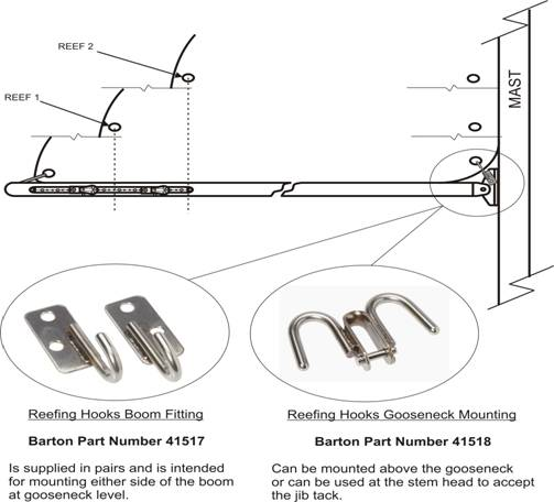 Positioning Of Boom Fitting Or Gooseneck Hooks (not supplied)